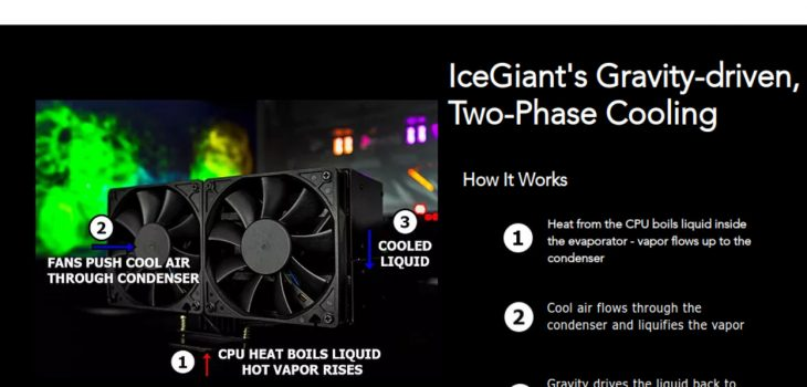 Themosiphon better than liquid pump coolers?